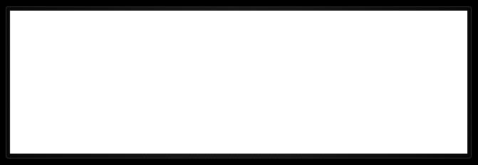 banner árnyék
